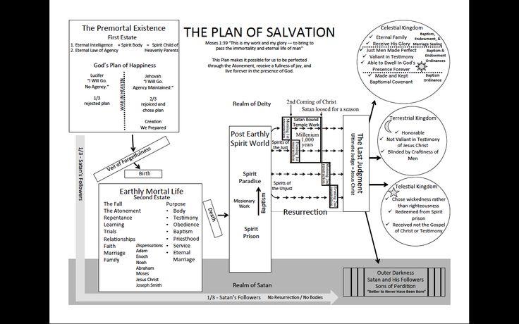 the life of christ pdf