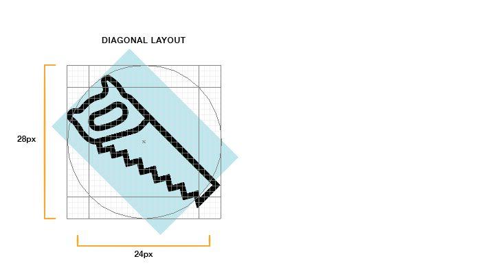 Diagonal orientation