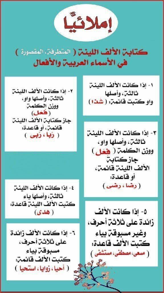 قواعد إملائي ة كتابة الألف الل ي نة Learn Arabic Language Arabic Language Arabic Lessons