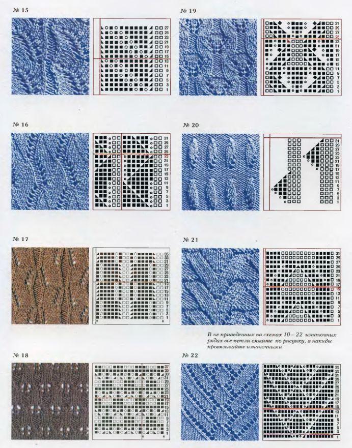 рисунок вязания для шарфа спицами результатами ремонта она
