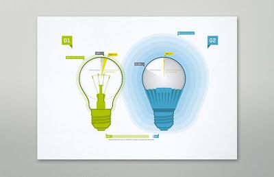 Nice Electricity Usage Information in Electric Bulb