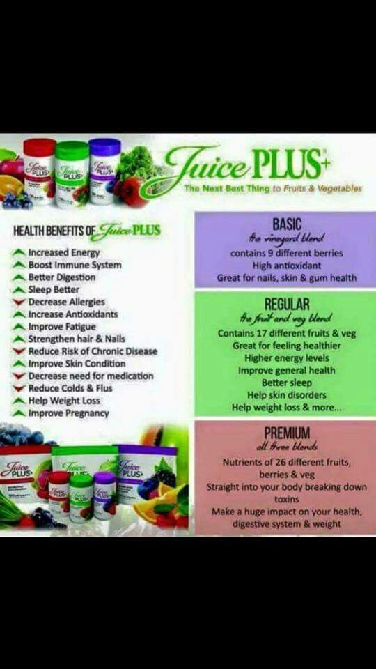 Yeyy  I've just started my own journey with juice plus, join me today. Wanting to achieve that summer body, or just a healthier lifestyle?  Ask me about Juice Plus   Lose a few pounds  Improve skin  Longer natural hair  Longer nails   Xx