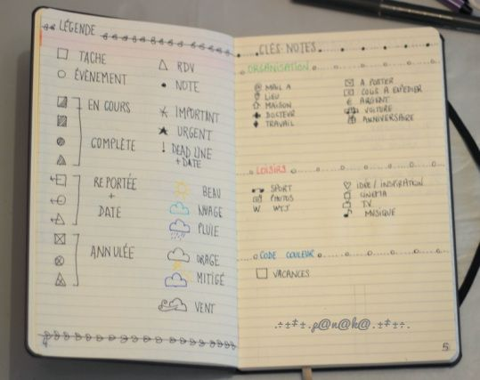 Bullet Journal panaka62 - légende clés notes