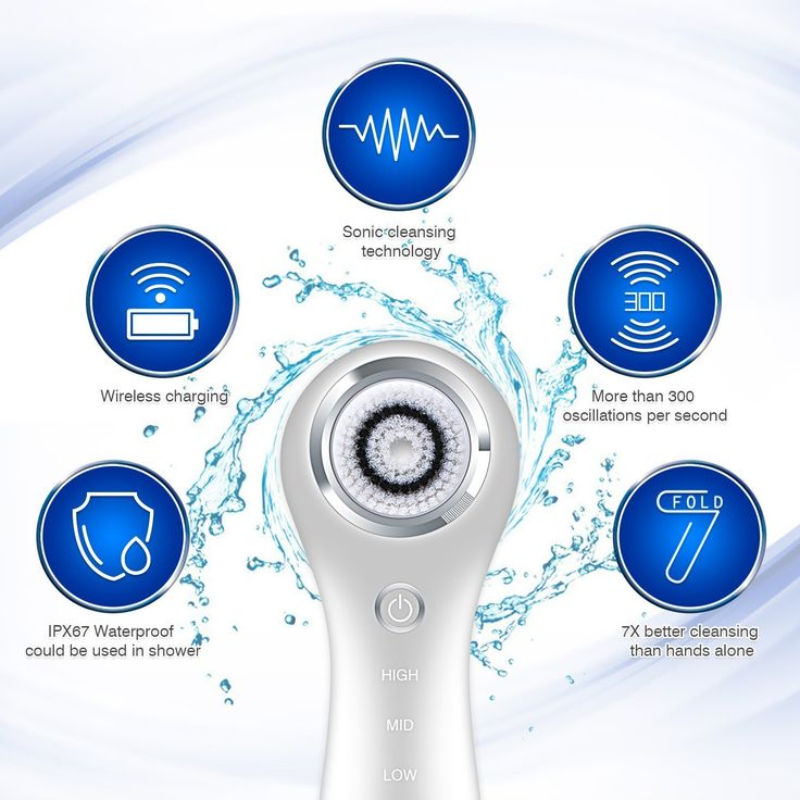 Hangsun Limpiador Facial Electrico SC200 Cepillo Facial Sonico Resistente al Agua Cepillo Limpieza de Cutis + 3 cabezales (Blanco): Amazon.es: Belleza