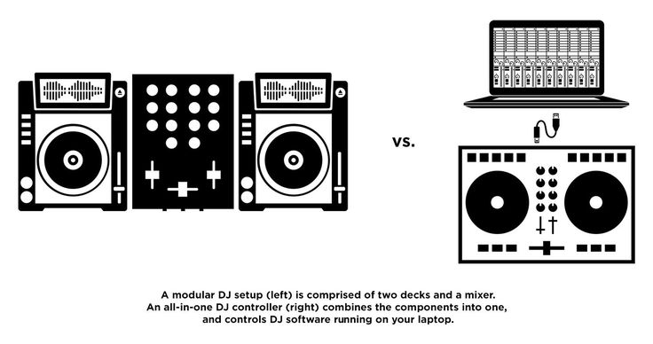 Modular DJ setup vs. all-in-one DJ controller #dj #gear #studio #skrillex #porterrobinson #zedd #traktor #serato #pioneer #numark #nativeinstruments #pioneerdj #ableton #cdj #turntable #mixer #musicproduction