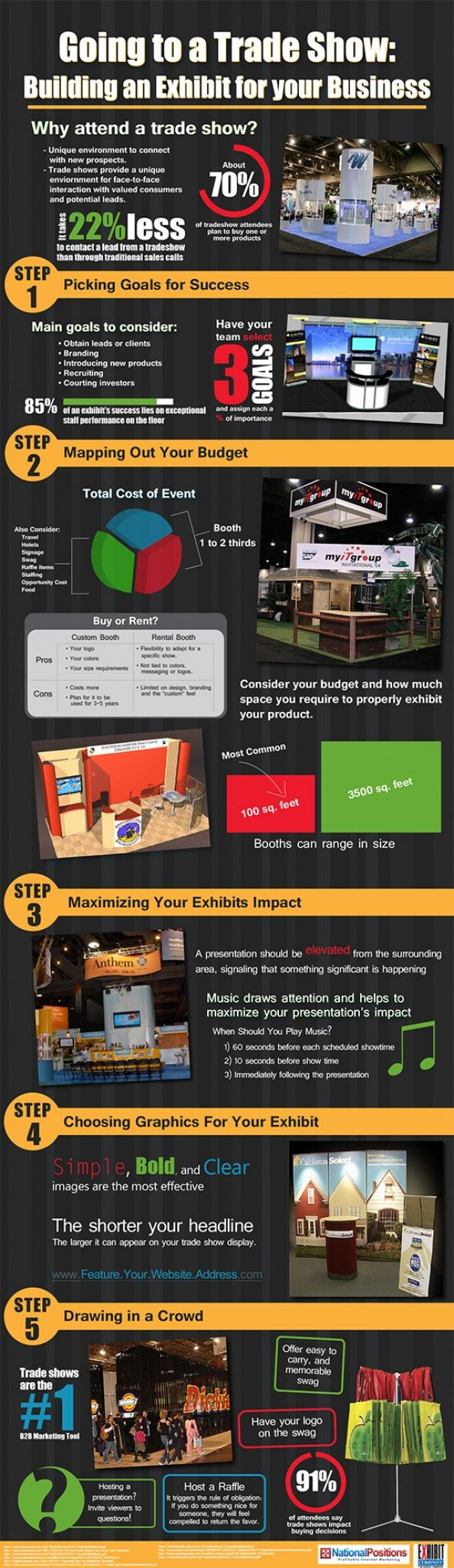 Building a strong tradeshow layout