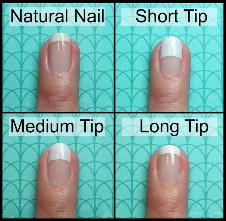 Sizing! The length you choose directly relates to the length of your nail bed before the white tip will start!