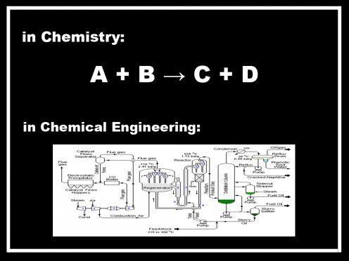 Chemical Engineers are Universal Engineers....so true! Chemical engineering is nothing like chemistry!!!