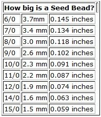 Seed Bead Aught Size Chart | Here is an easy to reference chart of bead sizes (approximate).