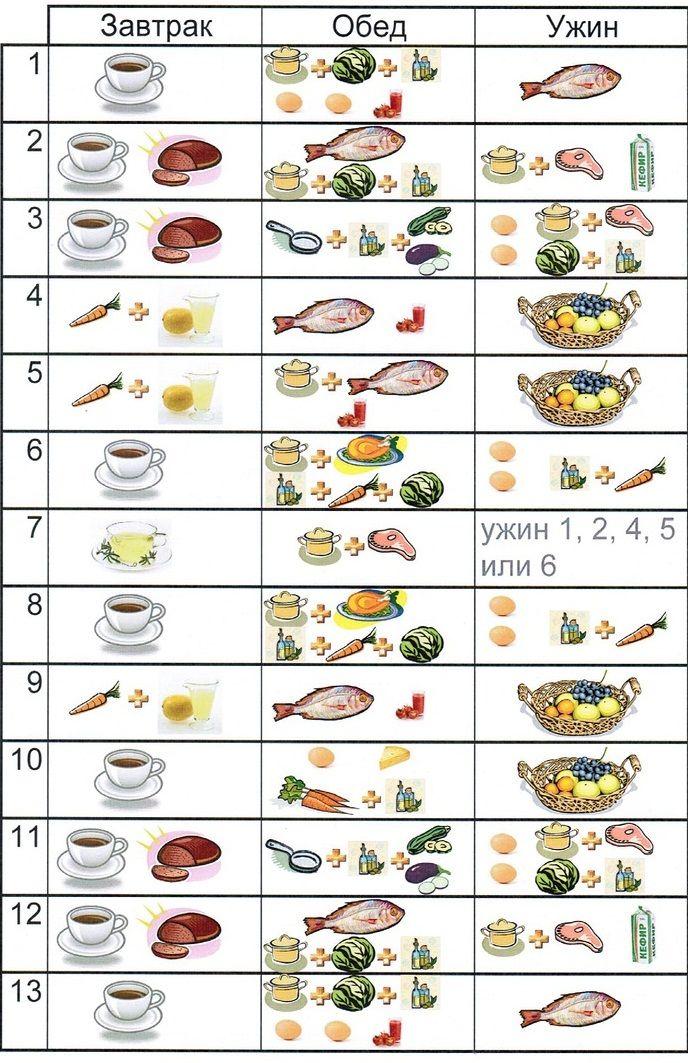 меню японской диеты 13 дней
