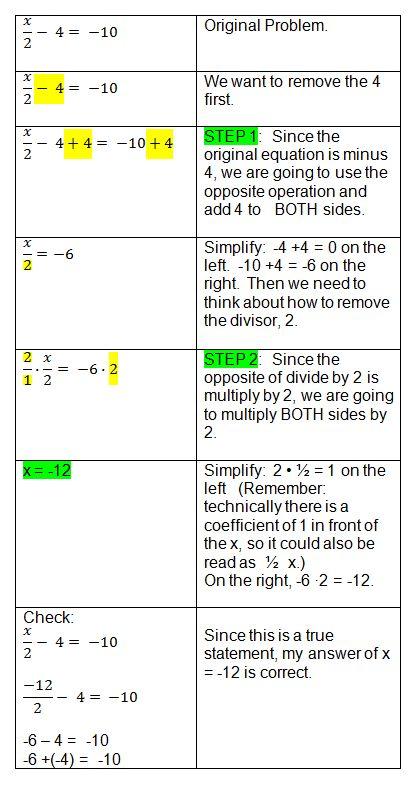 The 21 best Algebra images on Pinterest | Teaching math, Algebra and ...