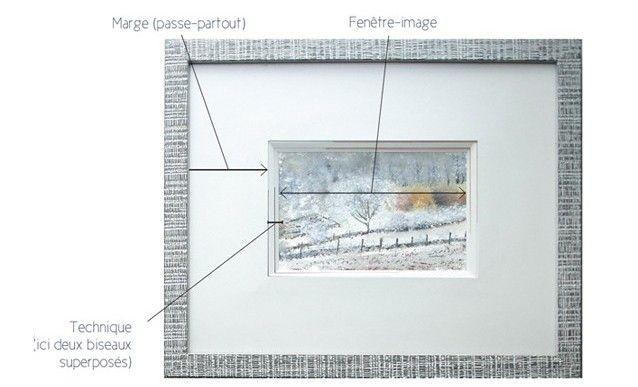 Encadrer Calculer La Marge Du Passe Partout Travaux De Peinture Cadre Tableau Encadrement