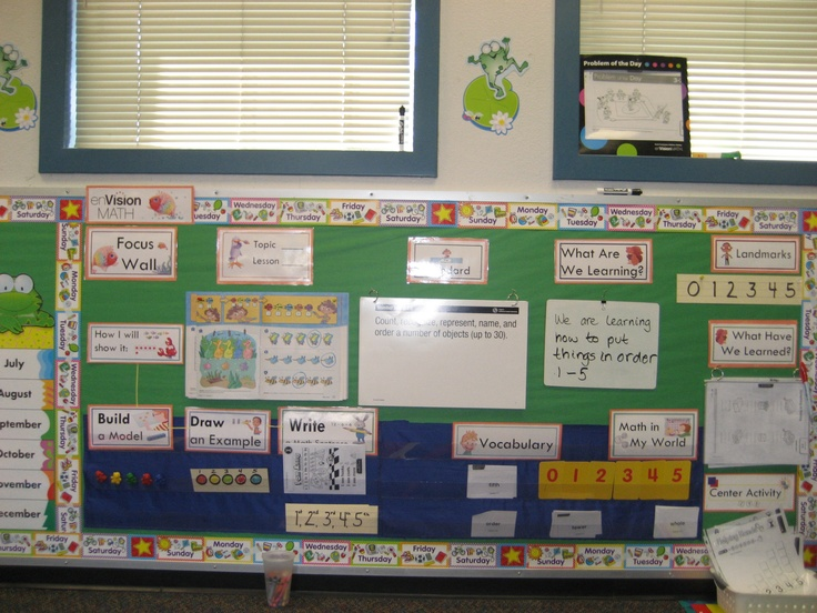 Envision Math Concept Walls - lots of photos and printable bulletin board cards for grades K - 6! Instructional videos, too! All available for FREE!! Thank you, Dawn Smith and Rivera Elementary School, CA!!