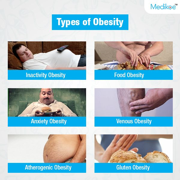Naturopathy center for weight loss in india