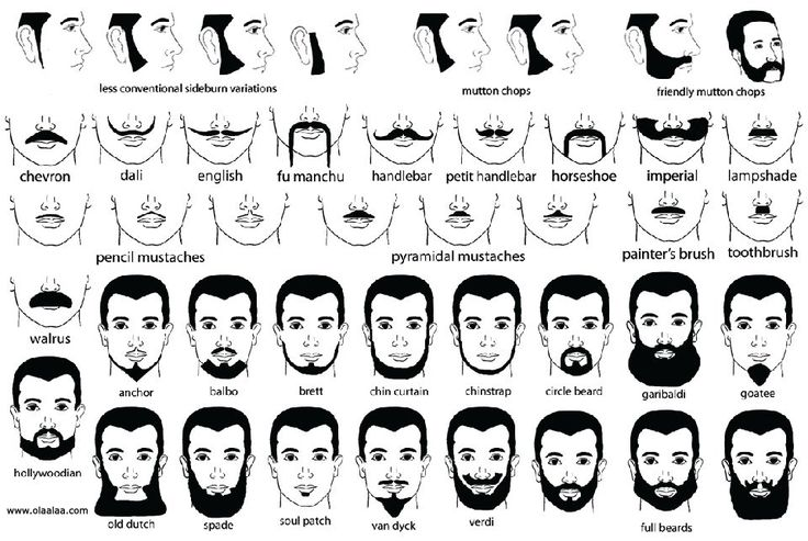 types of beards and goatees