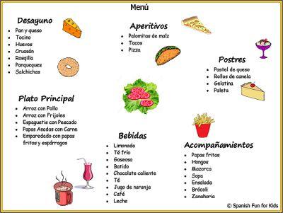 Recurso para actividad de EO: consultar el menú y pedir en un restaurante. Cartel en forma de menú.