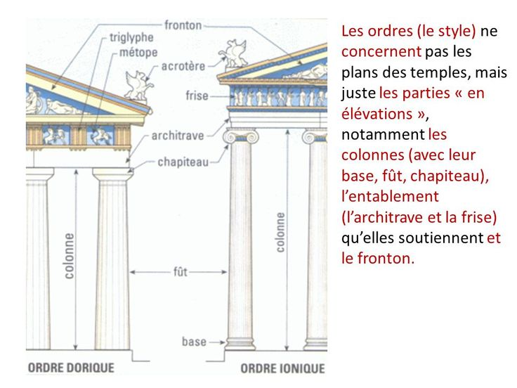 Vocabulaire De Larchitecture Moyenageuse Wikipedia