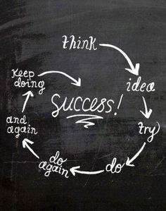 Een doorzetter is iemand die blijft proberen, iemand die niet zal opgeven voordat hij zijn doel bereikt heeft. Hij geniet ervan om te werken aan een succes dat hij in de toekomst wil bereiken. Hij heeft veel geduld en volgt dus eerst alle stappen om dan pas tot zijn succes te komen. Een doordauwer daarintegen zou direct van 'think' naar 'succes' over proberen gaan omdat hij te gefrustreerd is om de andere stappen te voltooien. Ayla Tant