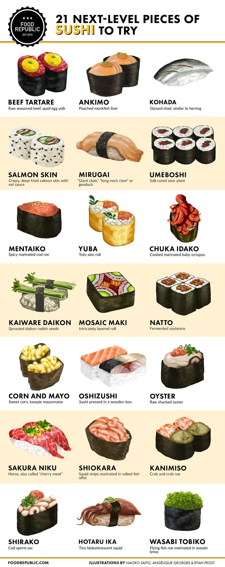 2373 best food images on Pinterest | Japanese dishes, Japanese food ...