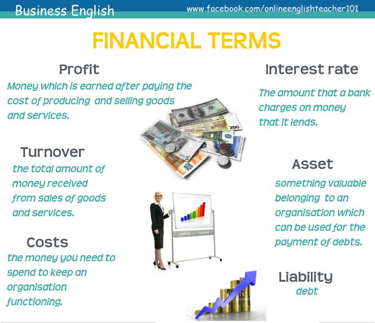 business english class This is a complete list of all the business english lessons published on business  english pod, starting with the most recent lesson click on a.