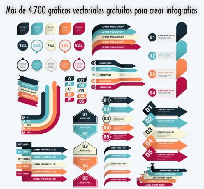 Más de 4.700 gráficos vectoriales gratuitos para crear infografías #recursosgraficos #infografias