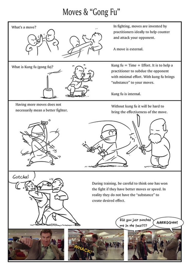 Wonderful Images describing principles of Taiji / Tai Chi    http://brisbanechentaichi.weebly.com/skill-knowledge.html