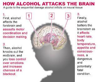 Brain effects of alcohol and addiction! #neurotransmitter #addiction www.NewBeginningsRecoveryCtr.com