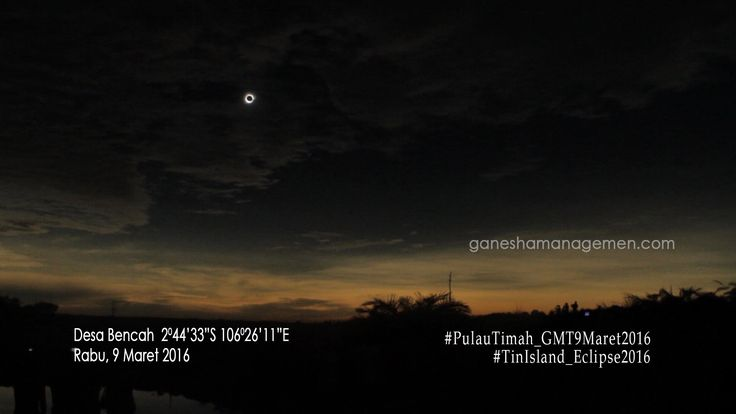 Total Solar Eclipse at Mid Point