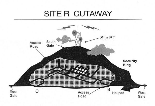 About Camp David: Raven Rock Mountain Complex
