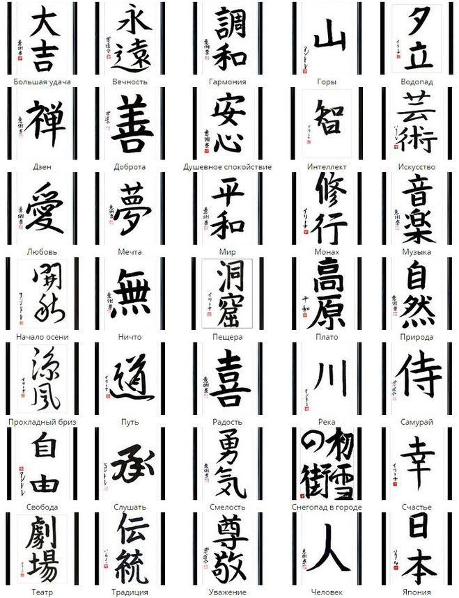 картинки тату на китайском с переводом на русский такую оморочку можно