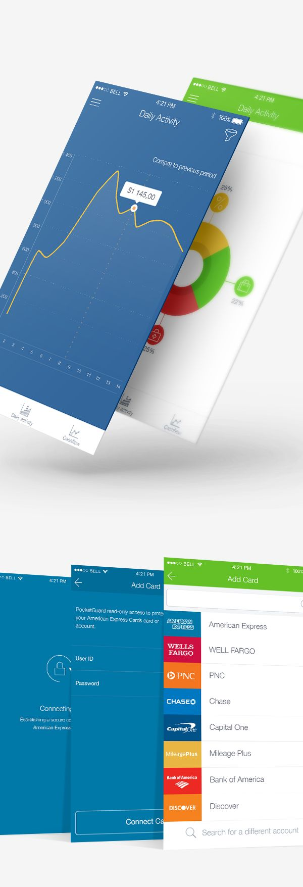 Financial IOS App on Behance