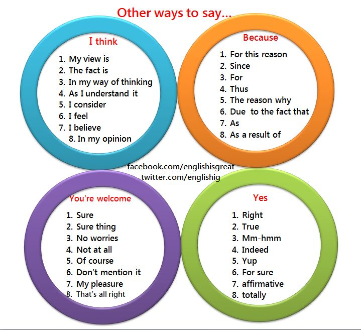 Other Ways to Say 'I think', 'Because', 'You're welcome', 'Yes'.