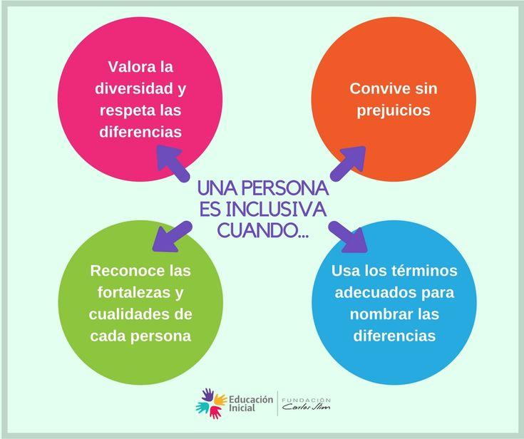 #Inclusion #Niños #Discapacidad #Educación