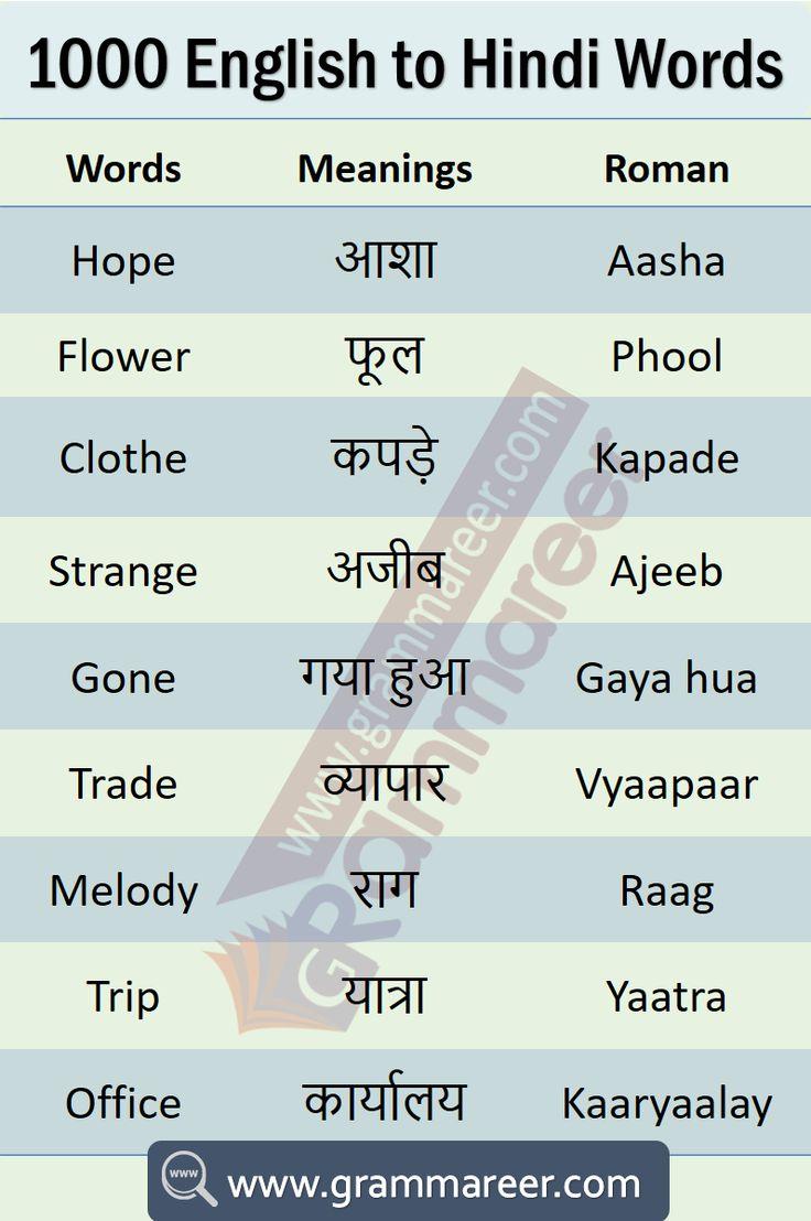 the defining decade book in hindi pdf