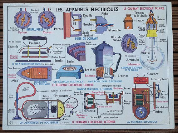 Vintage French School Poster Lighting & Appliances - Two Sides LMDI 1950s-60s