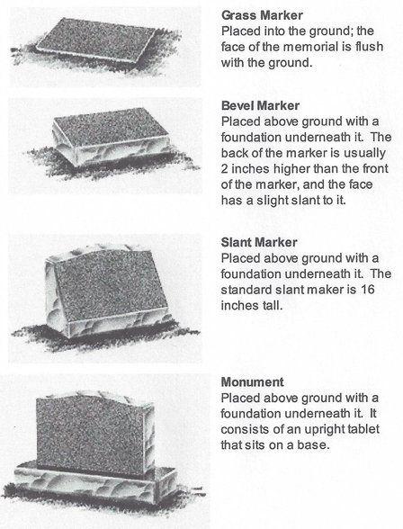 Contact Us   Pinna Monuments & Memorials