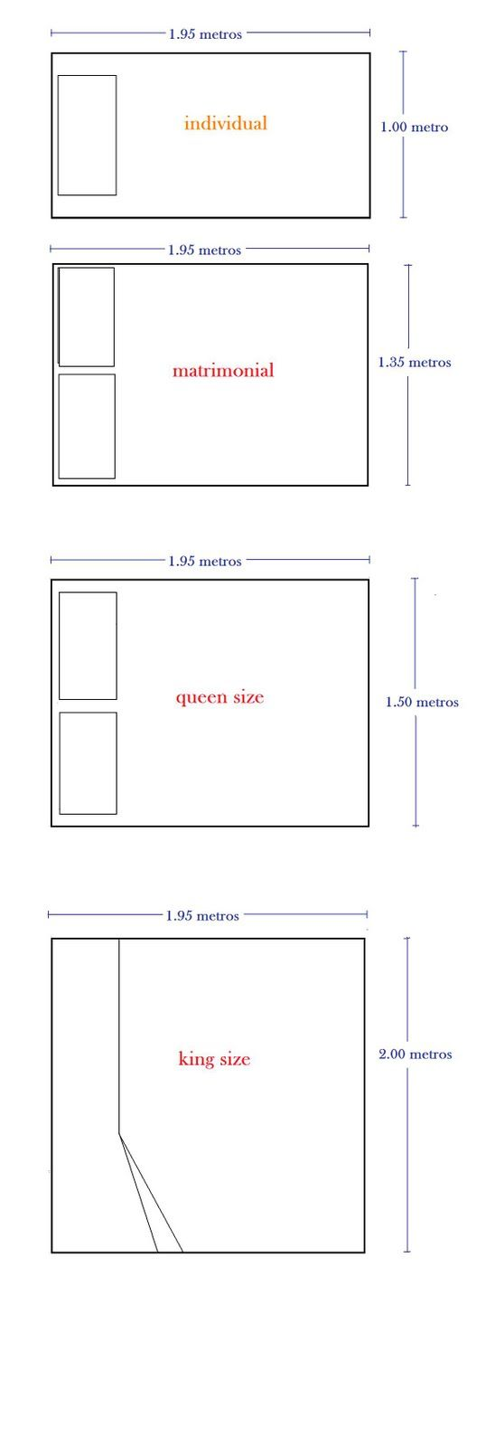 http://quinceaveces.blogspot.com/2010/08/medidas-de-camas.html                                                                                                                                                                                 Más