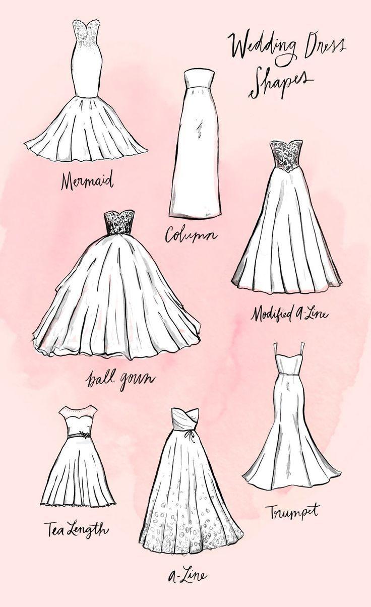 Hochzeitskleid Formen und Silhouetten