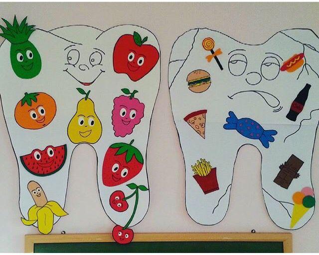 Diş sağlığıyla ilgili çocukları bilgilendirme etkinliği