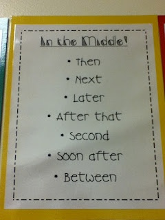Ms.M's Blog: Anchor Chart Linky Party.