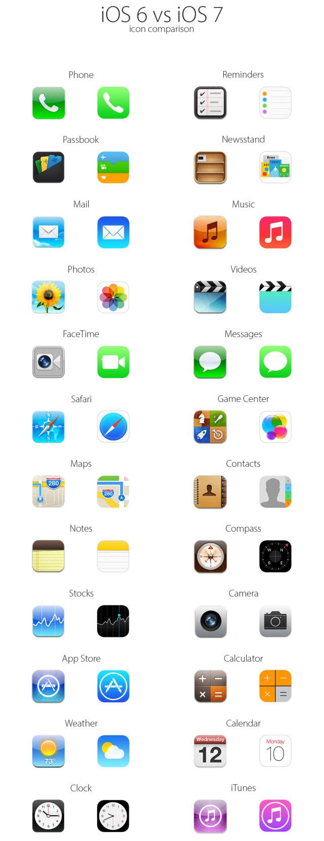 IOS 7 it is coming out in the fall! Can't wait for the update. Way to go apple!!!!!!!! :):):)):)