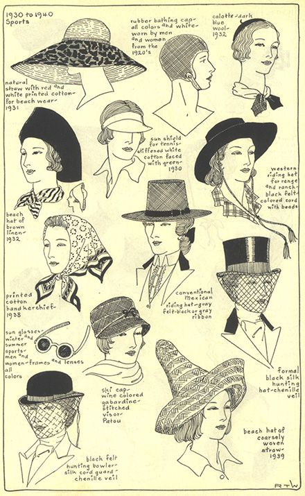 History of Hats | Gallery - Chapter 22 - Village Hat Shop