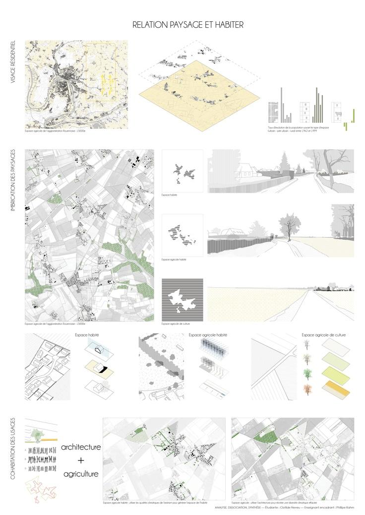 Analyse du paysage agricole 2