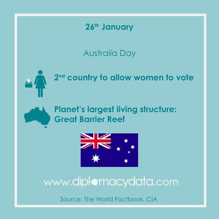 2nd country to allow women to vote and it has the planet's largest living structure, the Great Barrier Reef. Happy #AustraliaDay! #diplomacydata