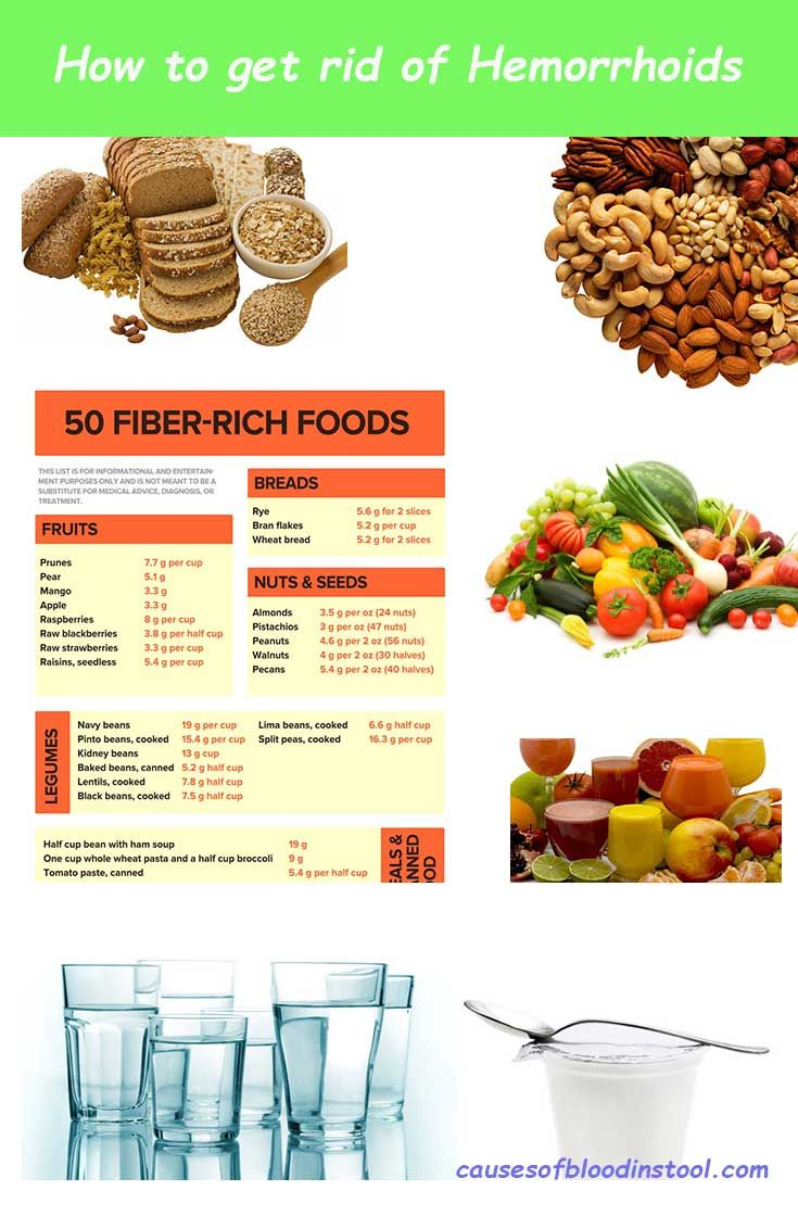 High Fiber Foods for Hemorrhoids, get rid of hemorrhoids