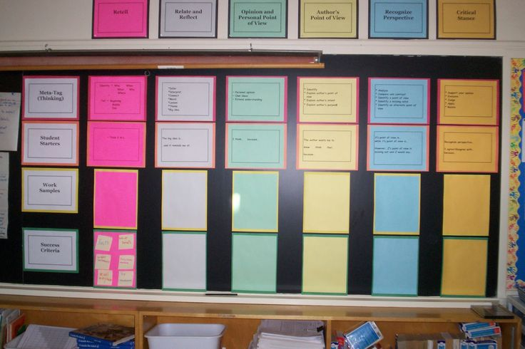 Classroom Layouts For Middle School ~ Middle school classroom layout ideas decor