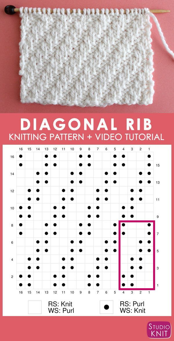 How to Knit the Diagonal Rib Knit Stitch Pattern