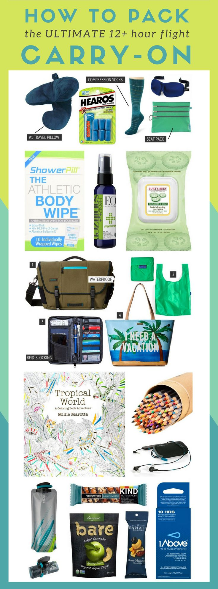 Thailand packing: Packing carry-on for Thailand: How to pack the ultimate carry-on for a long flight… click through to read more: http://www.kohsamuisunset.com/packing/   Thailand packing ideas