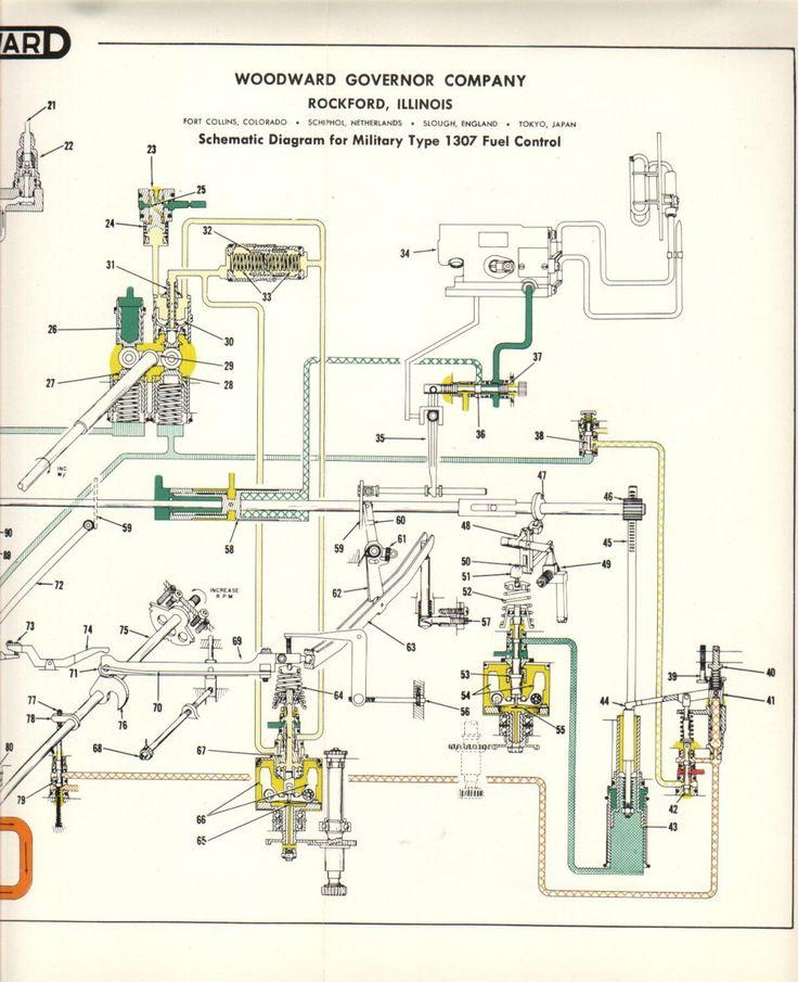 Best 25 Jet engine ideas – Jet Engine Schematics