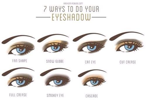 7 tipos de sombra ojos - copia